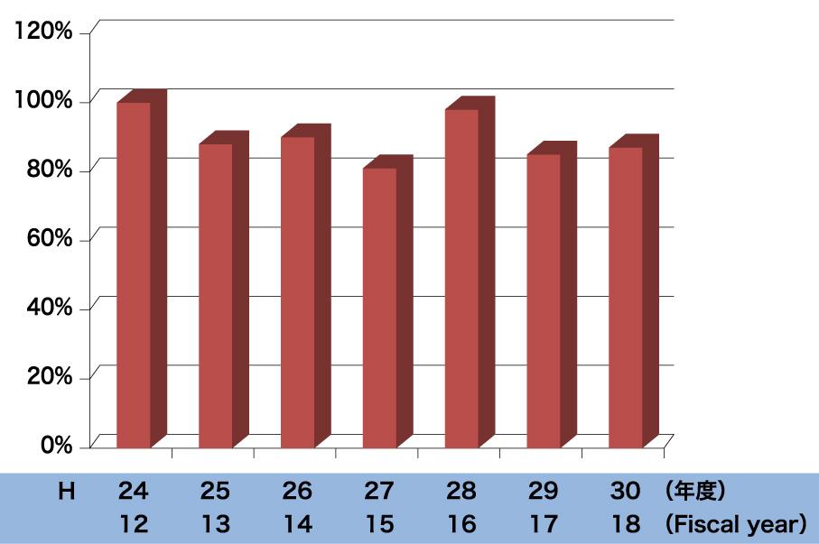 graph2019.jpg