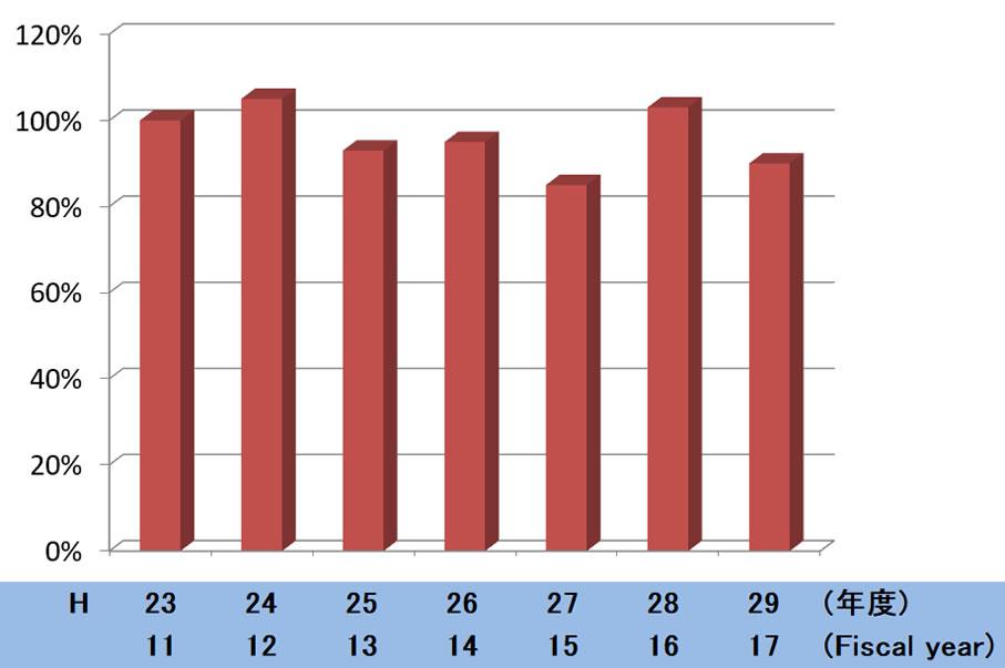 graph2018.jpg