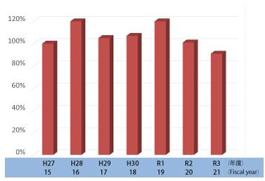graph2021.jpg